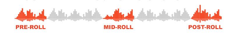 Werbung im Podcast - Audio Spots